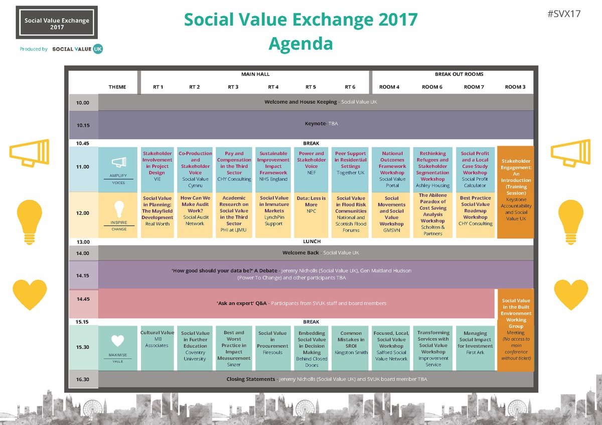 Annual Social Value International conference