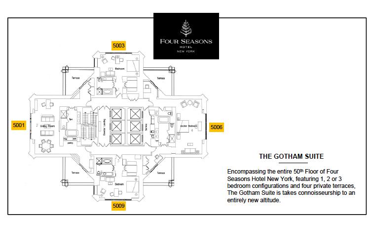 Four Seasons Gotham Suite