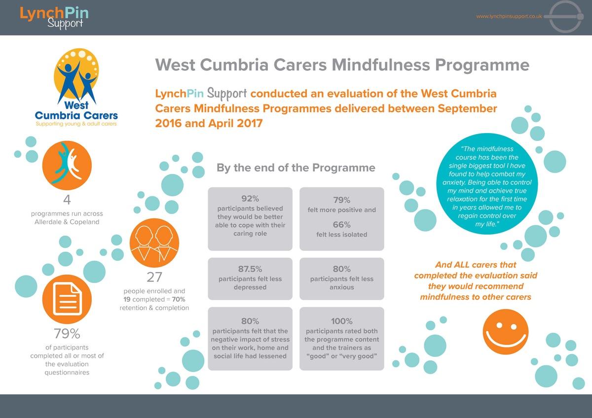 West Cumbria Carers Case Study