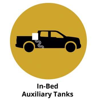 In-bed auxiliary fuel tanks
