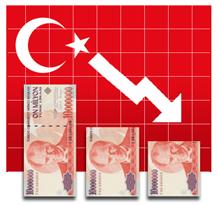 Turkish currency fall