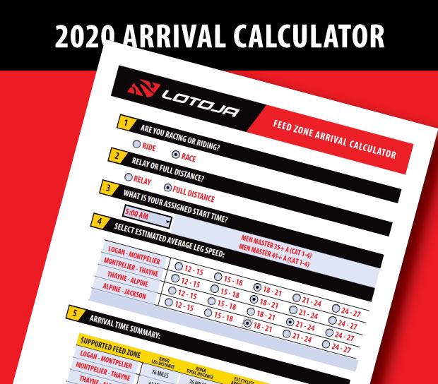 Cyclist Arrival Calculator